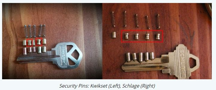 security-pins-schlage-kwikset